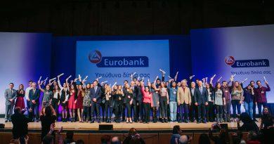 eurobankteletipaidias