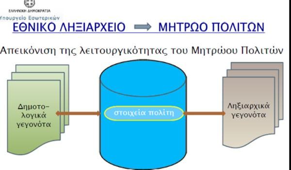 mitroopoliton