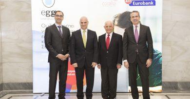eurobankegg