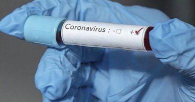 coronovirus-2