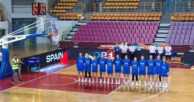 eurobasket2aorakia